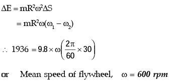 GATE Past Year Questions: Flywheel Notes | EduRev