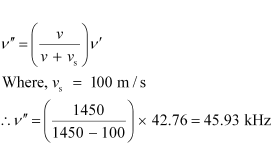 NCERT Solutions -Waves Class 11 Notes | EduRev