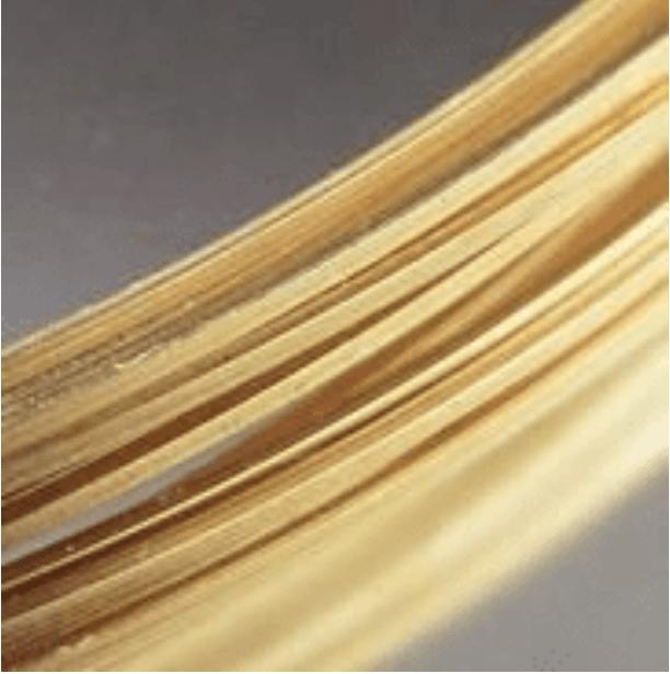 MCQ - Materials:Metals & Non-Metals Class 8 Notes | EduRev