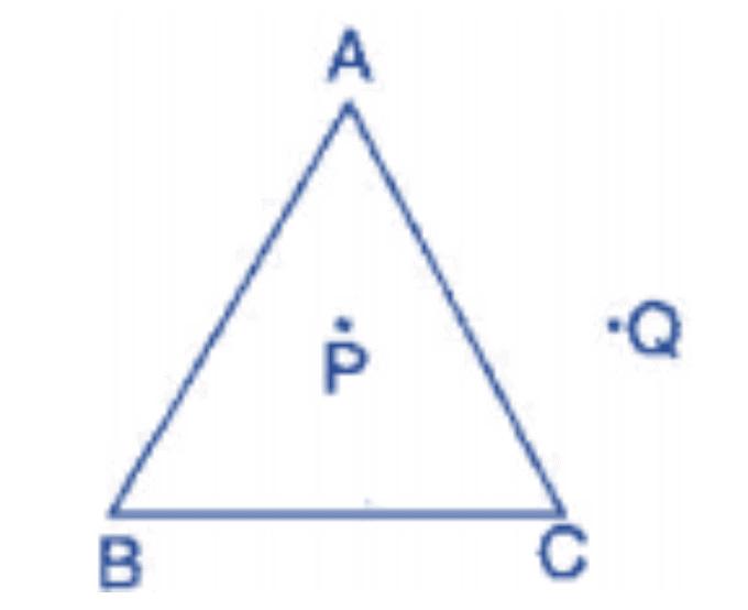 NCERT Solutions (Part - 2) - Basic Geometrical Ideas Class 6 Notes   EduRev