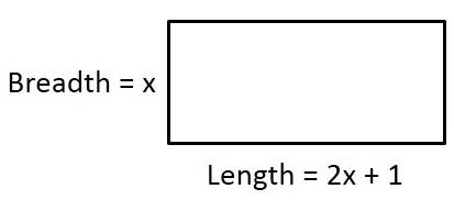 Ex 4.1 NCERT Solutions- Quadratic Equations Class 10 Notes   EduRev