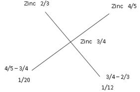 Ratio And Proportion Quant Notes | EduRev
