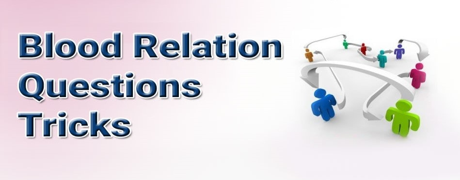 Blood Relationship and Coded Relationship CLAT Notes | EduRev