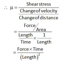 Fluid Properties Civil Engineering (CE) Notes | EduRev