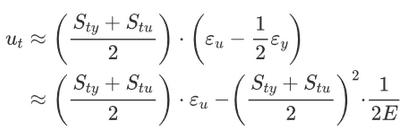 Properties of Metals, Stress (Part - 1) - Strain and Elastic Constants Civil Engineering (CE) Notes | EduRev