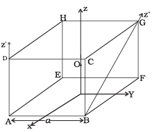 NCERT Exemplar - System of Particles and Rotational Motion Notes | EduRev