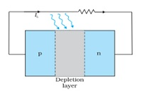Opto Electronic Junction Devices Notes   EduRev