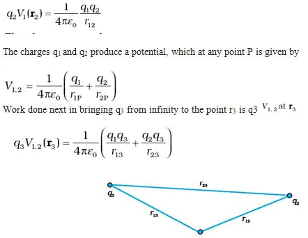 Relation between Electric Field and Potential and Potential Energy of A System of Charges Class 12 Notes   EduRev