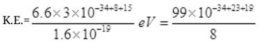 NCERT Exemplar: Nuclei- 2 Notes | EduRev