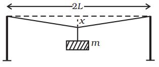 NCERT Exemplar: Mechanical Properties of Solids Notes | EduRev