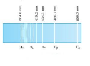 Atomic Spectra Notes   EduRev