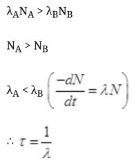 NCERT Exemplars - Nuclei (Part - 1) Notes | EduRev