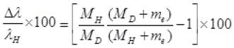 NCERT Exemplars - Atoms NEET Notes | EduRev