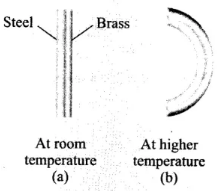 NCERT Exemplar - Thermal Properties Of Matter Notes | EduRev