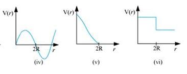 NCERT Solutions - Work Power and Energy Class 11 Notes | EduRev