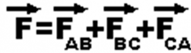 Coulomb`s Law Class 12 Notes | EduRev