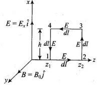 NCERT Exemplar: Electromagnetic Waves Notes | EduRev