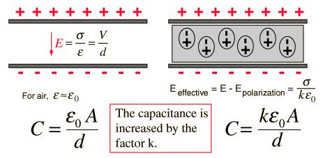 Doc: Dielectrics and Polarization Class 12 Notes | EduRev