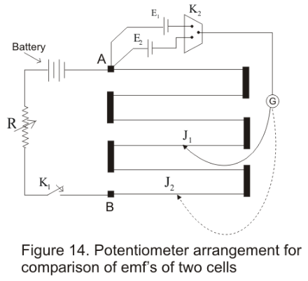 Potentiometer and its Applications Notes   EduRev