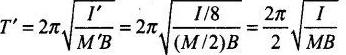 NCERT Exemplars - Magnetism and Matter Notes | EduRev