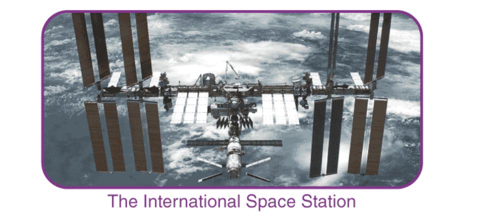 Earth Satellites Class 11 Notes   EduRev
