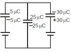 Capacitors in Series and Parallel Class 12 Notes | EduRev