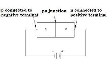P-n Junction Diode (Forward & Reverse Bias) Class 12 Notes | EduRev