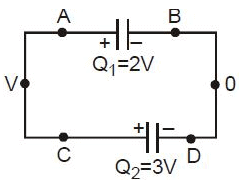 Doc: Energy Stored in a Capacitor Class 12 Notes | EduRev