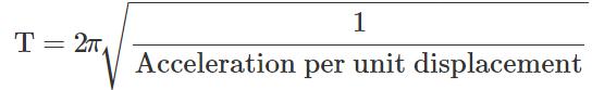 Short & Long Answer Question - Oscillations Class 11 Notes   EduRev