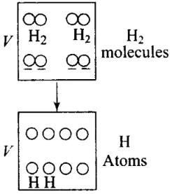 NCERT Exemplar - Kinetic Theory (Part- 1) Notes | EduRev