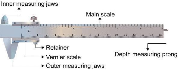 How to use Vernier Calipers? Class 11 Notes | EduRev
