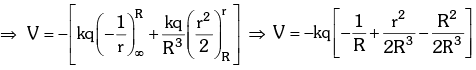 Electric Potential due to Sphere Class 12 Notes | EduRev
