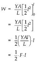 Young`s Modulus, Bulk Modulus and Elastic Moduli Class 11 Notes | EduRev