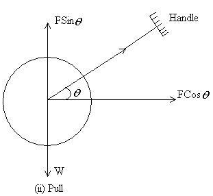 Sample Paper 1 with Solution - Physics, Class 11 NEET Notes | EduRev