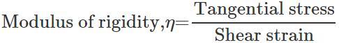 Short & Long Answer Question - Mechanical Properties of Solids Class 11 Notes   EduRev