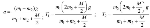 Chapter 3 - Laws of Motion JEE Notes | EduRev