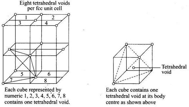 NCERT Exemplar: Solid State Notes | EduRev