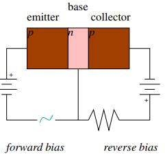 Doc: Electrical Properties (Conductors, Insulators and Semiconductors) Notes | EduRev