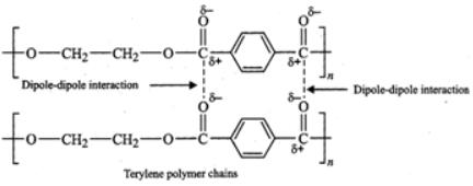 Short & Long Answer Question(Part-2) - Polymers Class 12 Notes | EduRev