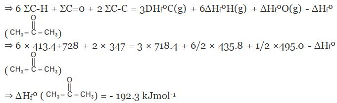 Thermochemistry Class 11 Notes | EduRev