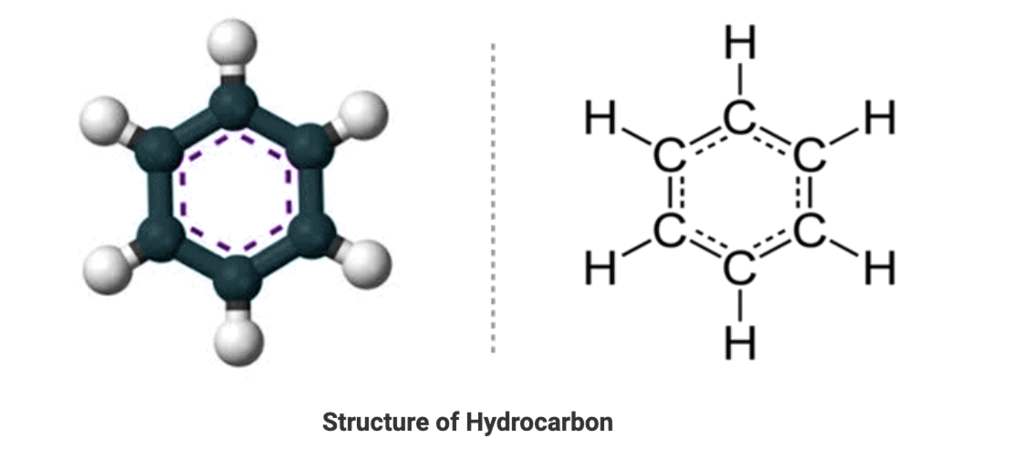 Hydrocarbons and Methods of Preparation of Alkanes Class 11 Notes | EduRev