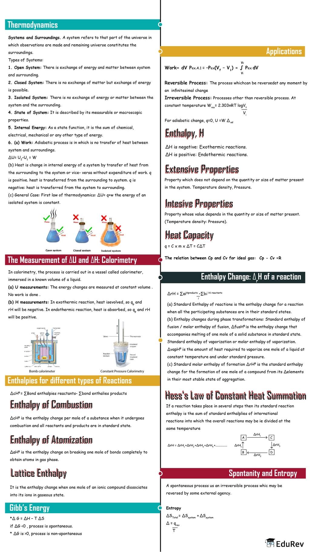 Mindmap: Thermodynamics Notes | EduRev