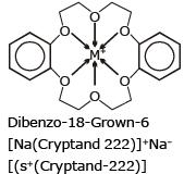 Properties of Alkali Metals Class 11 Notes | EduRev