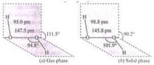 NCERT Exemplar - Hydrogen Notes | EduRev