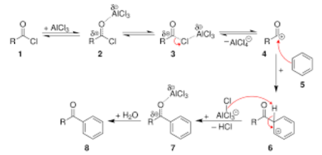 Friedel Crafts Alkylation and Acylation JEE Notes | EduRev