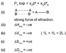 Chapter - 4 Electrochemistry Class 12 Notes | EduRev