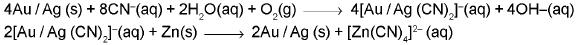 Chapter - 8 Metallurgy Class 12 Notes | EduRev