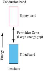 NCERT Solutions: Solid State- 2 JEE Notes | EduRev