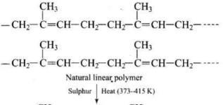 NCERT Exemplar: Polymers Notes | EduRev