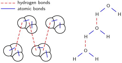 Intermolecular Forces Class 11 Notes | EduRev